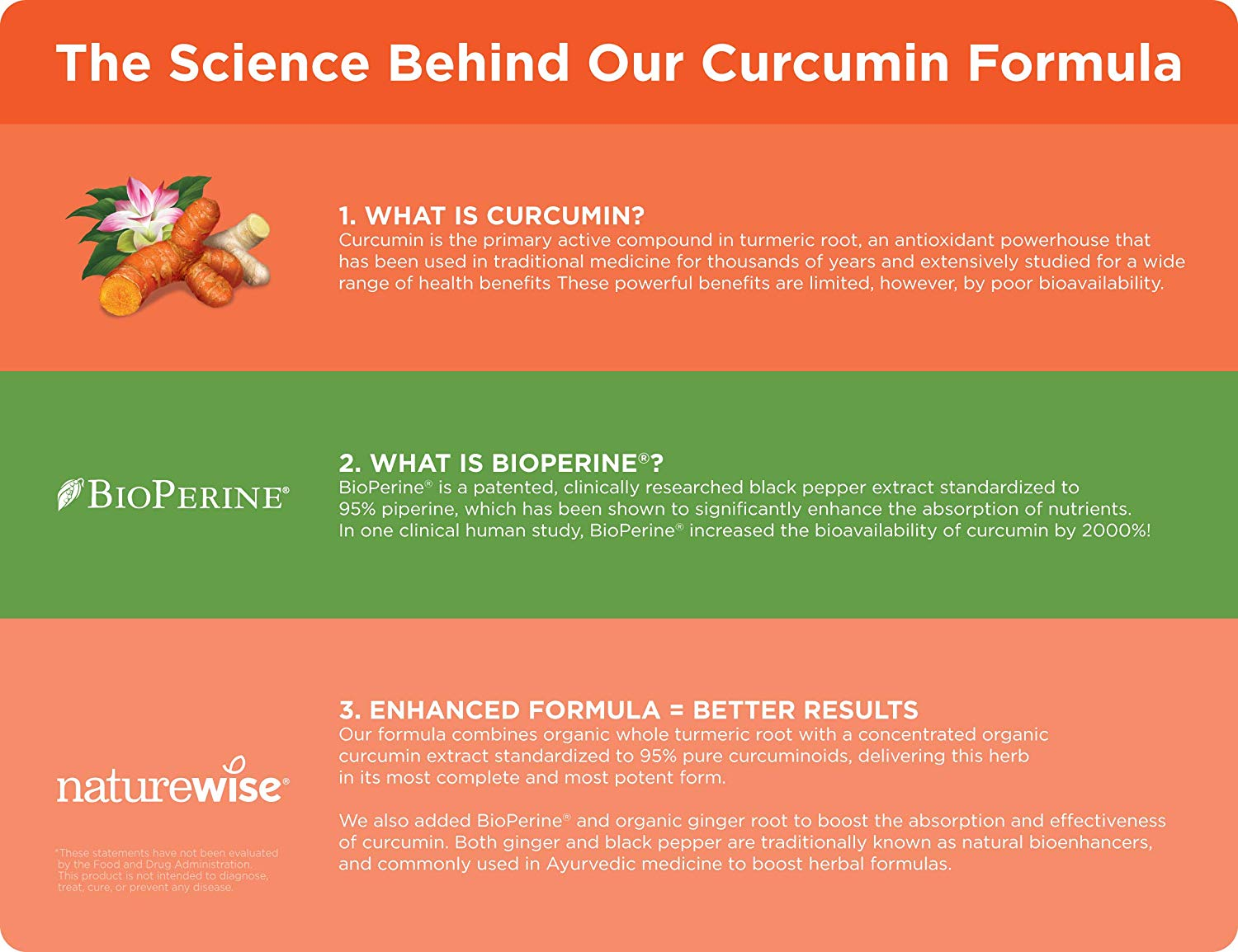 NatureWise Organic Curcumin Turmeric 180 Capsules by NatureWise The science Behind Our Curmumnin Formula